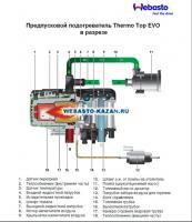 схема устройства webasto thermo top evo 5 дизель